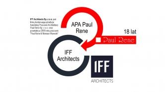 2018-08-07 Zmiana nazwy APA PAUL RENE -> IFF ARCHITECTS